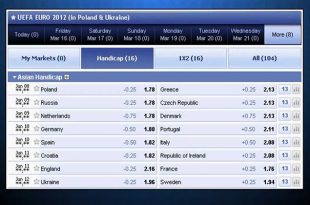 Pasaran Bola Asian Handicap